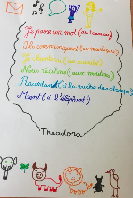 Conjugaison Des Animaux Ecrire Un Poeme A La Maniere De Luc Berimont Dans Lequel On Parle Aux Animaux Conjugue Le Verbe A Des Personnes Et Des Temps Differents